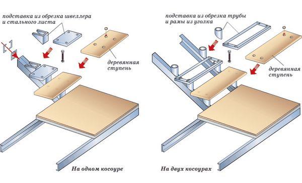 Как да украсяваме желязно стълбище с дърво с елементи