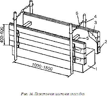 Изграждане на външни тухлени стени
