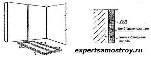 Стенно покритие с гипсокартон, без рамки