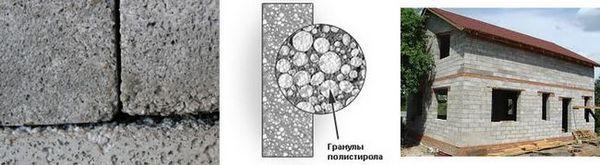 Отзиви за блокове и къщи от полистирол бетон
