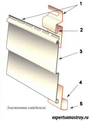 Сайдинг устройство и компоненти