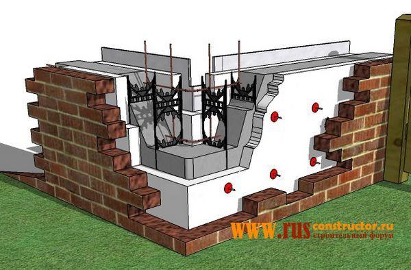 Видове изолация на къщата от блокове от газобетон